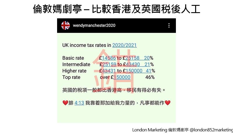 比較香港及英國税前税後人工